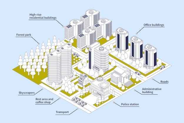 Infografía de línea isométrica de la ciudad moderna con rascacielos, carreteras de transporte, ilustración 3d