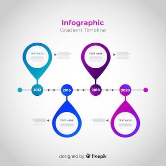 Infografía línea temporal plana