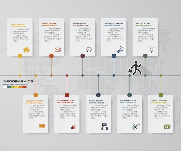 Infografía de línea de tiempo de 10 pasos para su presentación.