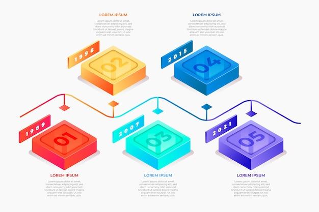 Infografía de línea de tiempo colorida isométrica