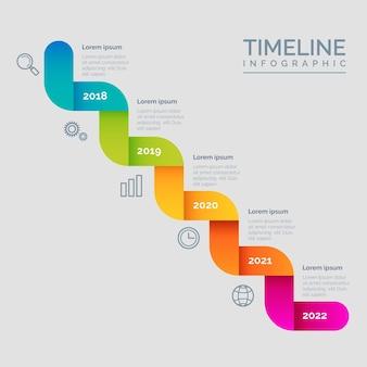 Infografía de línea de tiempo colorida