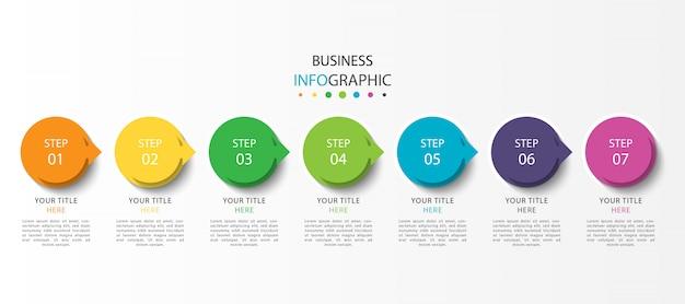 Infografía de línea de tiempo comercial con 7 pasos u opciones
