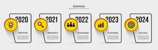 Infografía de línea de tiempo comercial con cinco pasos, visualización de datos de esquema