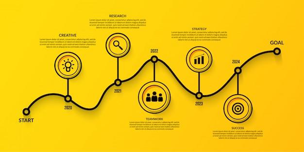 Infografía de línea de tiempo comercial con múltiples pasos