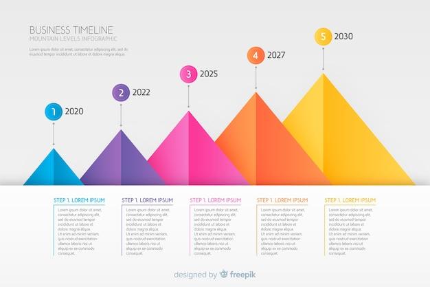 Infografía de línea de tiempo crescendo colorido