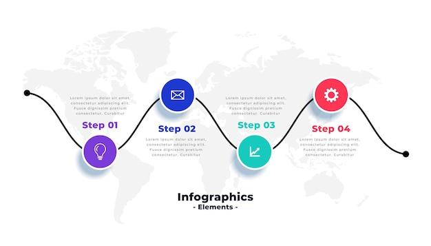 Infografía de línea de tiempo con cuatro pasos.