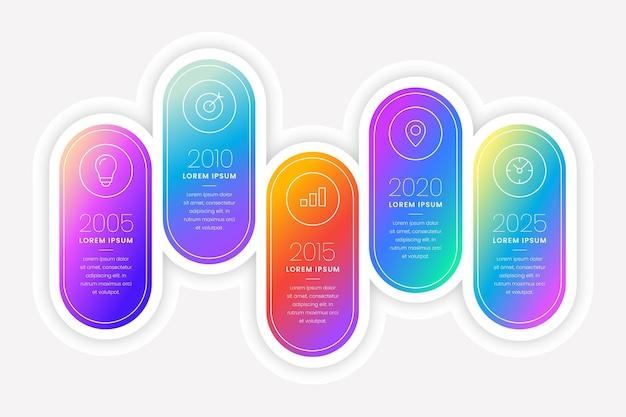 Infografía de línea de tiempo degradada en diferentes colores.