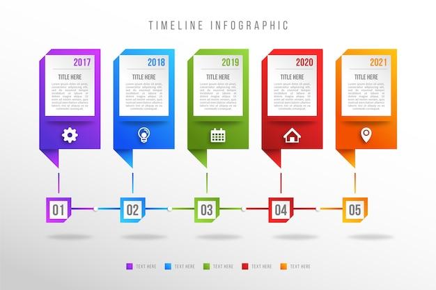 Infografía de línea de tiempo degradado colorido moderno
