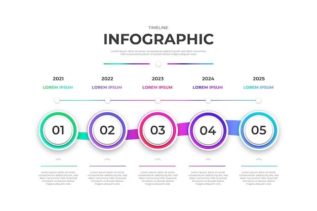 Infografía de línea de tiempo degradado colorido