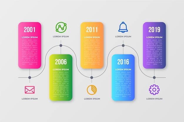 Infografía de línea de tiempo degradado de plantilla