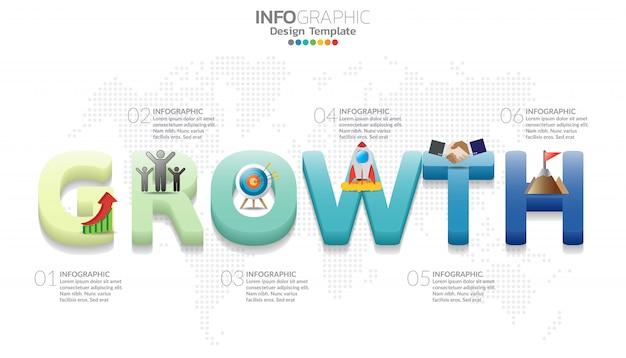 Infografía de línea de tiempo con diagramas de crecimiento y conjunto de iconos.