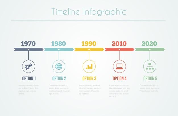 Infografía de línea de tiempo con diagramas y texto con cinco pasos