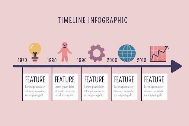Infografía de línea de tiempo dibujada a mano