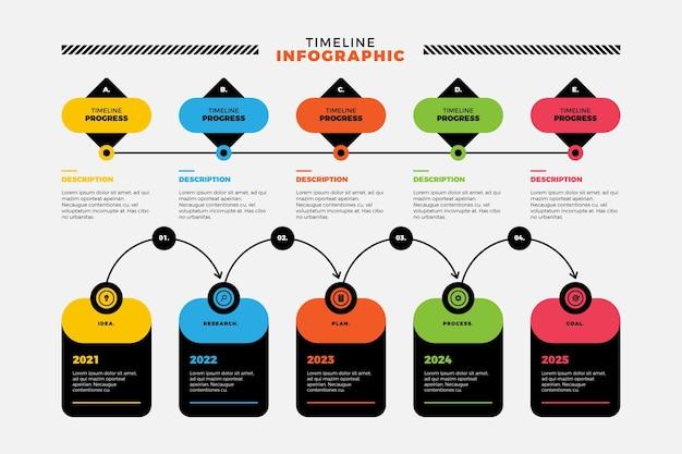 Infografía de línea de tiempo de diseño plano colorido