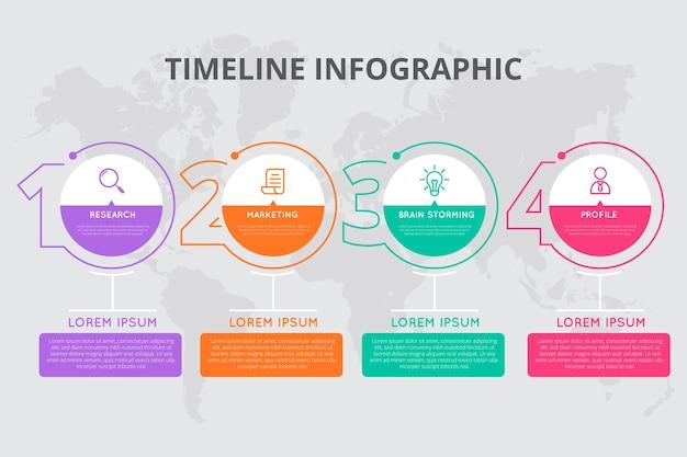Infografía de línea de tiempo en diseño plano