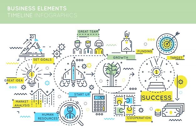 Infografía de línea de tiempo de elementos comerciales