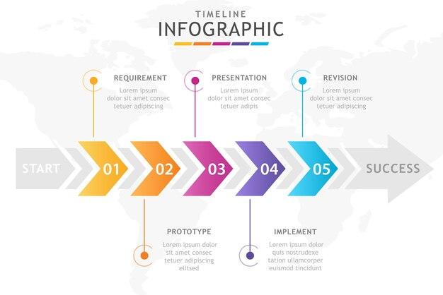 Infografía de la línea de tiempo de la flecha de 5 pasos.