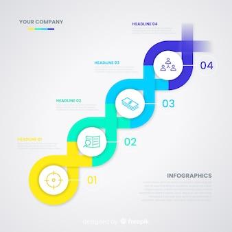 Infografía de línea de tiempo con forma de hélice de adn