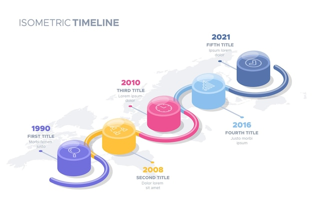 Infografía de línea de tiempo de isometría