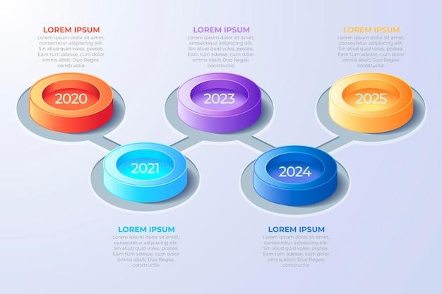 Infografía de línea de tiempo isométrica colorida