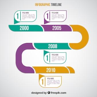 Infografía con línea de tiempo multicolor