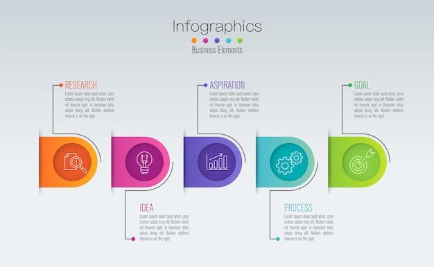 Infografía de línea de tiempo con pasos