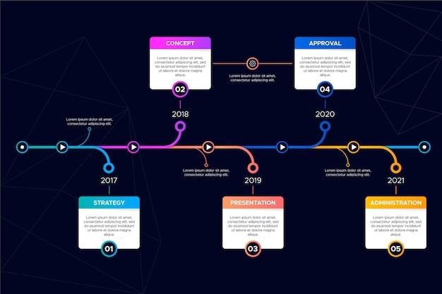 Infografía de línea de tiempo plana en diferentes colores.