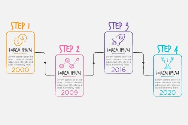 Infografía de línea de tiempo de plantilla dibujada a mano