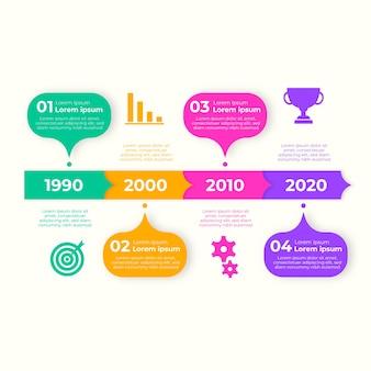 Infografía de línea de tiempo de plantilla en diseño plano