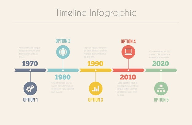 Infografía de línea de tiempo retro