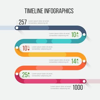 Infografía de línea de tiempo
