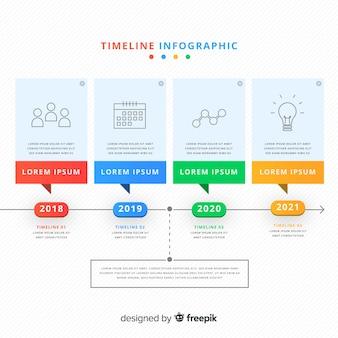 Infografía de línea del tiempo