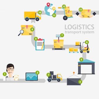 Infografía logística conjunto de iconos de almacén plano logístico en blanco y transporte.
