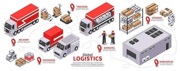 Infografía de logística isométrica con diagrama de flujo de camiones, edificios, almacenes y letreros de ubicación.