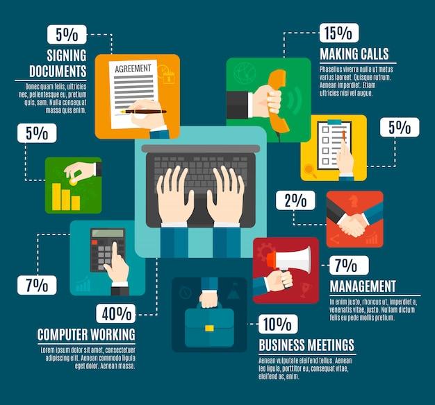 Infografía de manos de negocios