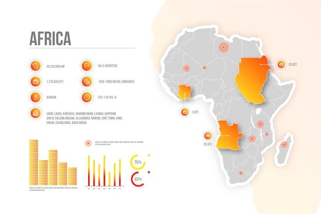 Infografía de mapa de áfrica degradado