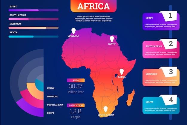 Infografía de mapa de áfrica en degradados