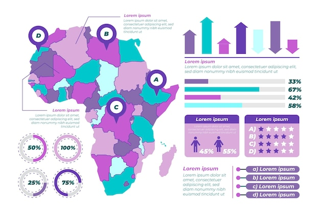 Infografía de mapa de áfrica dibujada a mano