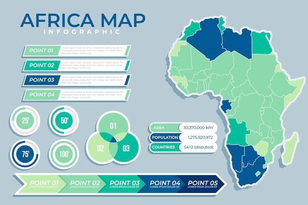 Infografía de mapa de áfrica plana
