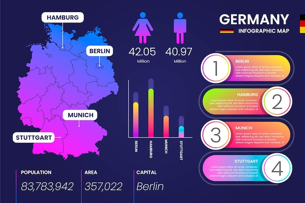 Infografía de mapa de alemania degradado