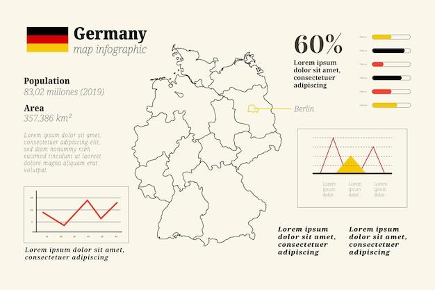 Infografía de mapa de alemania dibujado a mano