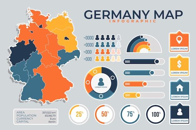 Infografía de mapa de alemania de diseño plano