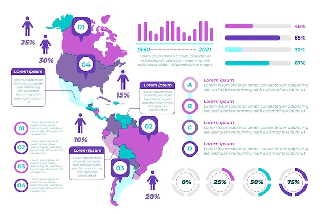 Infografía de mapa de américa dibujada a mano