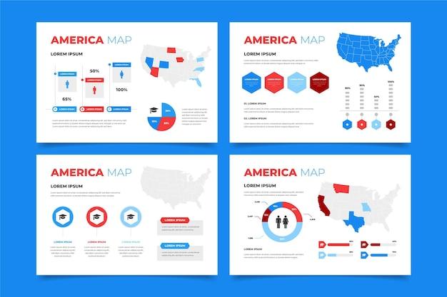 Infografía de mapa de américa de diseño plano