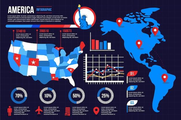 Infografía de mapa de américa en diseño plano