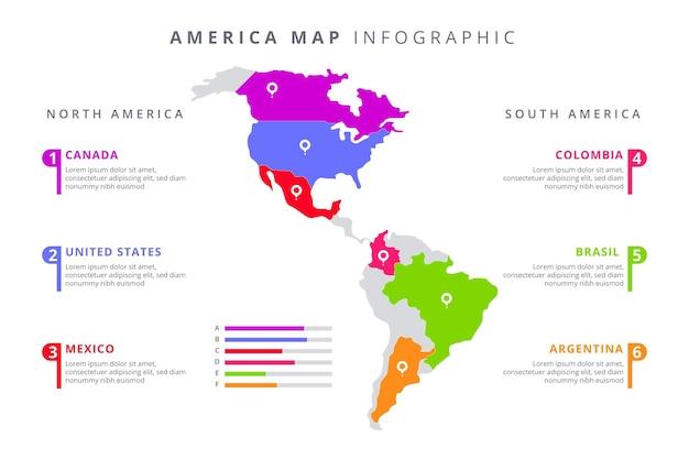 Infografía de mapa de américa plana