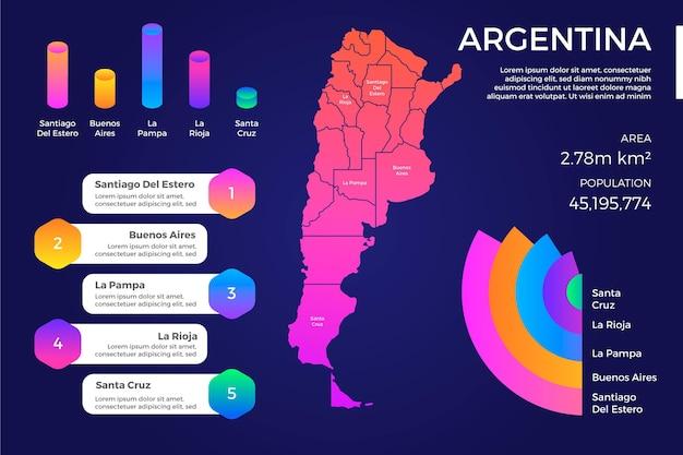 Infografía de mapa de argentina degradado colorido