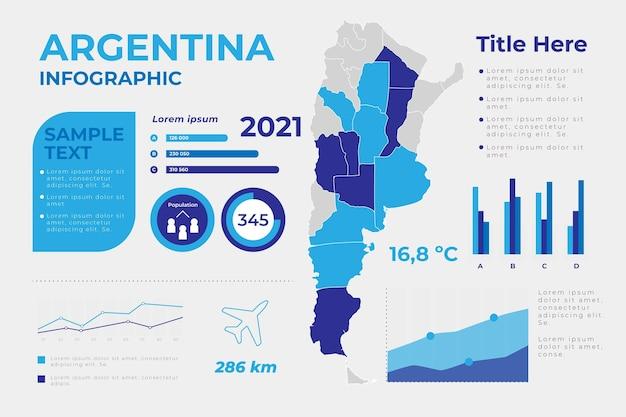 Infografía de mapa de argentina plana
