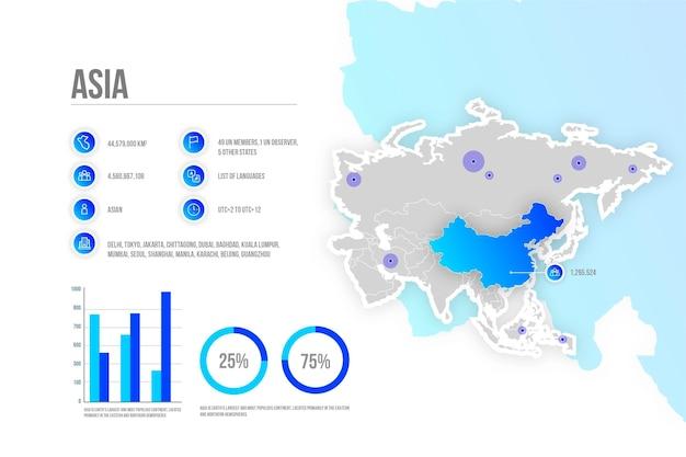 Infografía de mapa de asia degradado