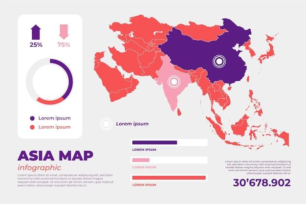 Infografía de mapa de asia en diseño plano